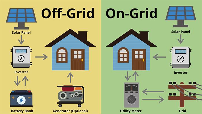 off grid vs on grid solar system